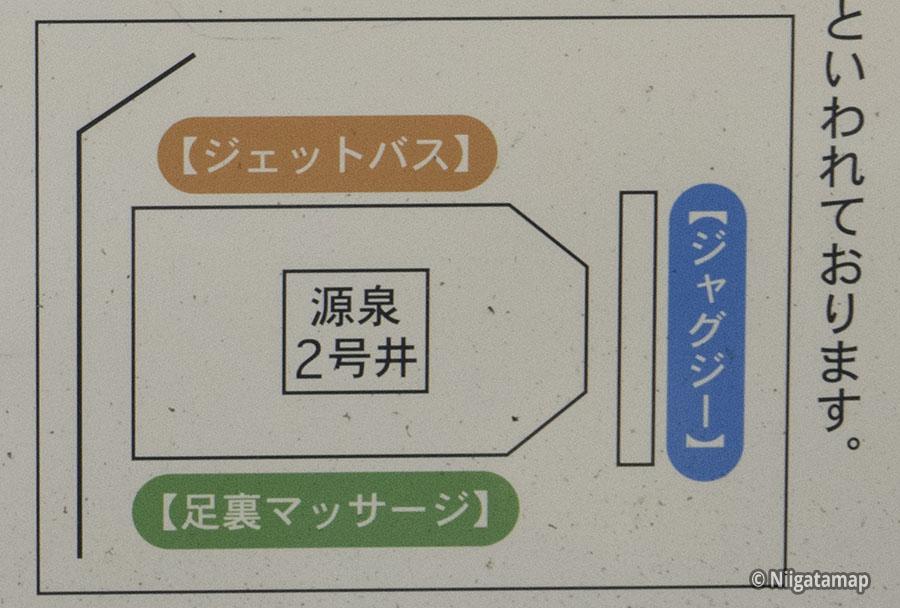 薬師の足湯の各設備の説明図